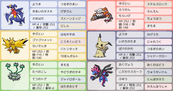 ガブリアス 技 ポケモン