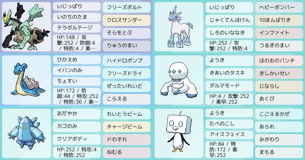 ポケ徹 コオリッポ